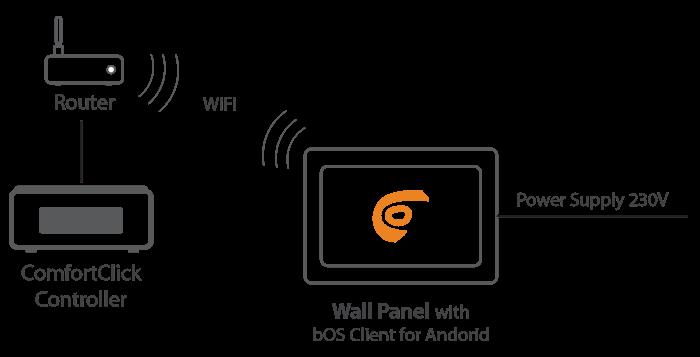 bobcat-android-wall-panel
