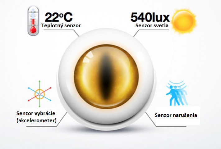 fibaro-pohybovy-senzor-fgms-001-zw5