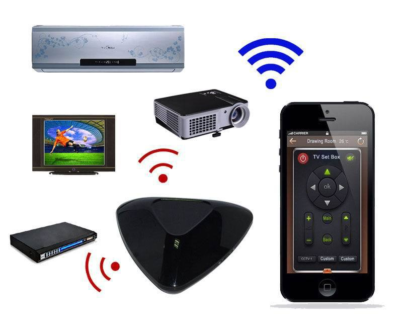 ir-remote-control-to-wi-fi-universal-remote-control-intelligent-wifi-remote-control-3g-mobile-phone