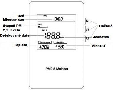 MCO PM 2.5 Monitor kvality ovzdušia