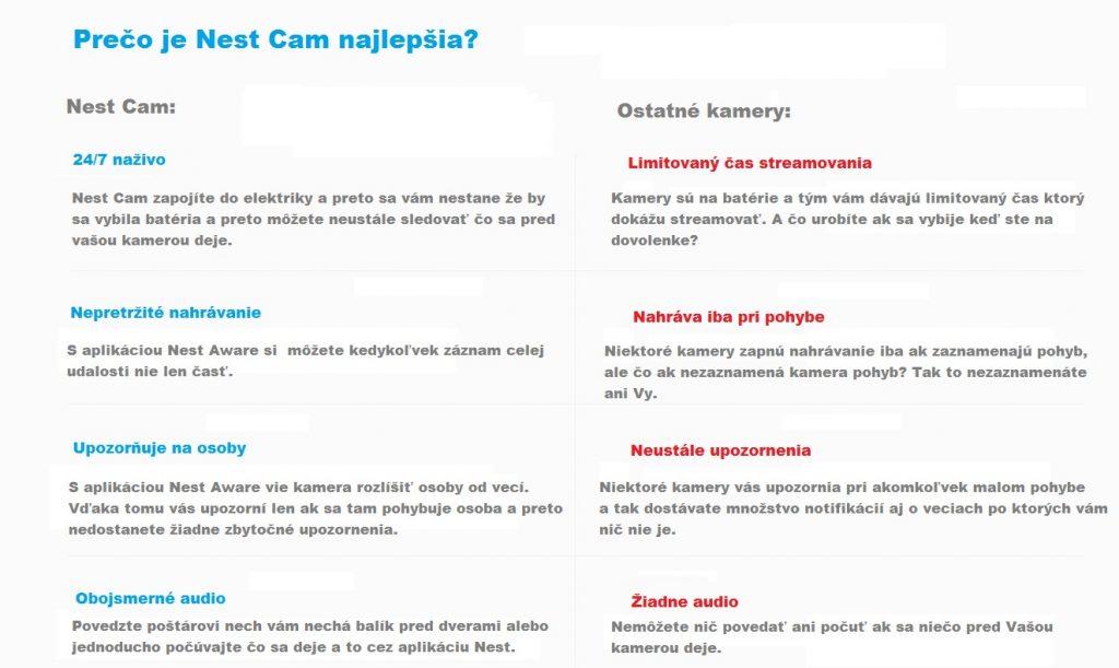 google-nest-cam-outdoor-ip-camera