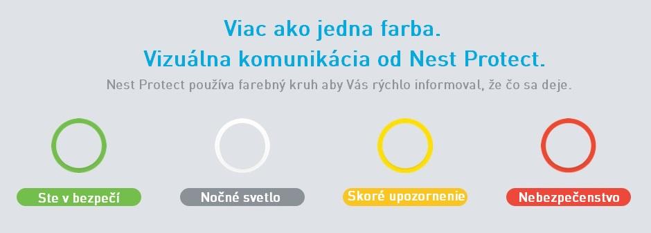 nest-smoke-and-co-sensor-nest-protect