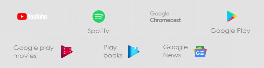 Google-nest-mini-2-generacia-podporovane-sluzby