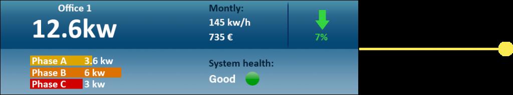 shelly-3em-3-phase-energy-meter