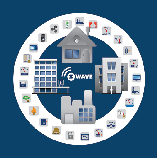 z-wave_interoperability-ecosystem