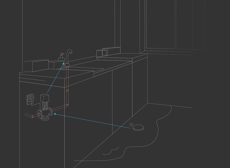 Aqara-detektor-proti-vytopeniu-zigbee-water-leak-sensor-1