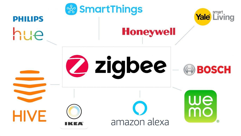 zigbee-alliance-smart-home-members-1