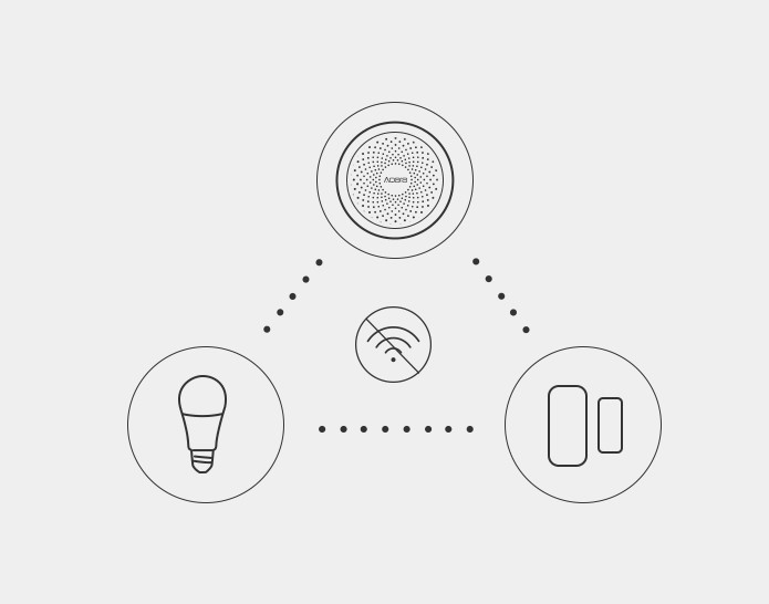 Aqara-žiarovka-smart-viacbielna-LED-light-bulb-zigbee-12