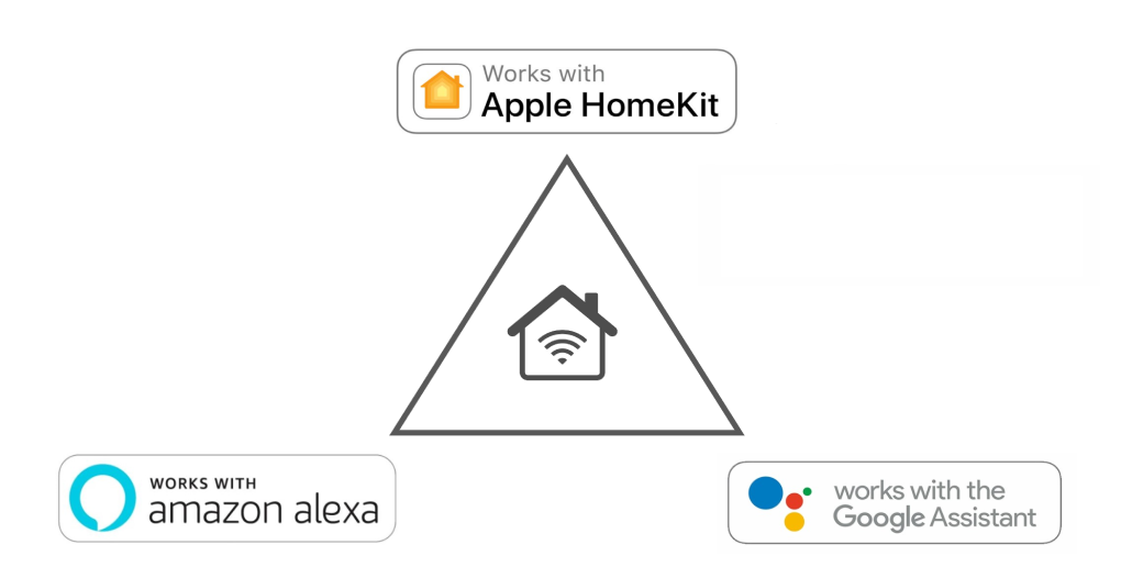 apple-homekit-google-assistant-amazon-alexa