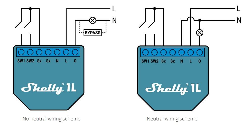 Shelly 1L, WiFi relé bez potreby neutrálneho vodiča