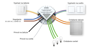 Heltun-Z-wave-spinacie-rele-5-kanalove-HE-RS01-moznosti-pripojenia-SK