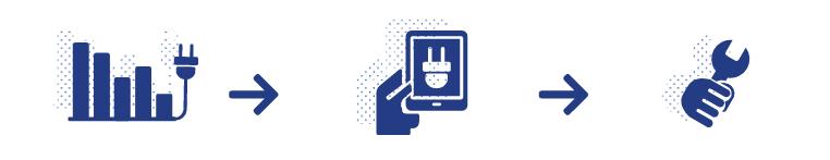 Frient Electricity Meter Interface, ZigBee čítač elektromeru 11