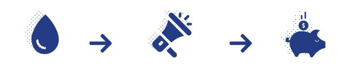 Frient Water Leak Detector, ZigBee 3.0 detektor vytopeniu 12