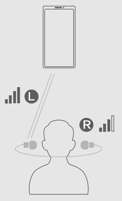 Xiaomi Haylou T16, TWS slúchadlá 2